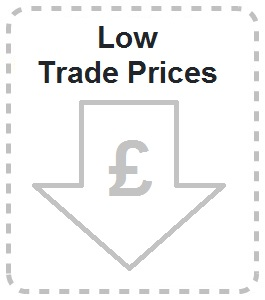Low trade prices